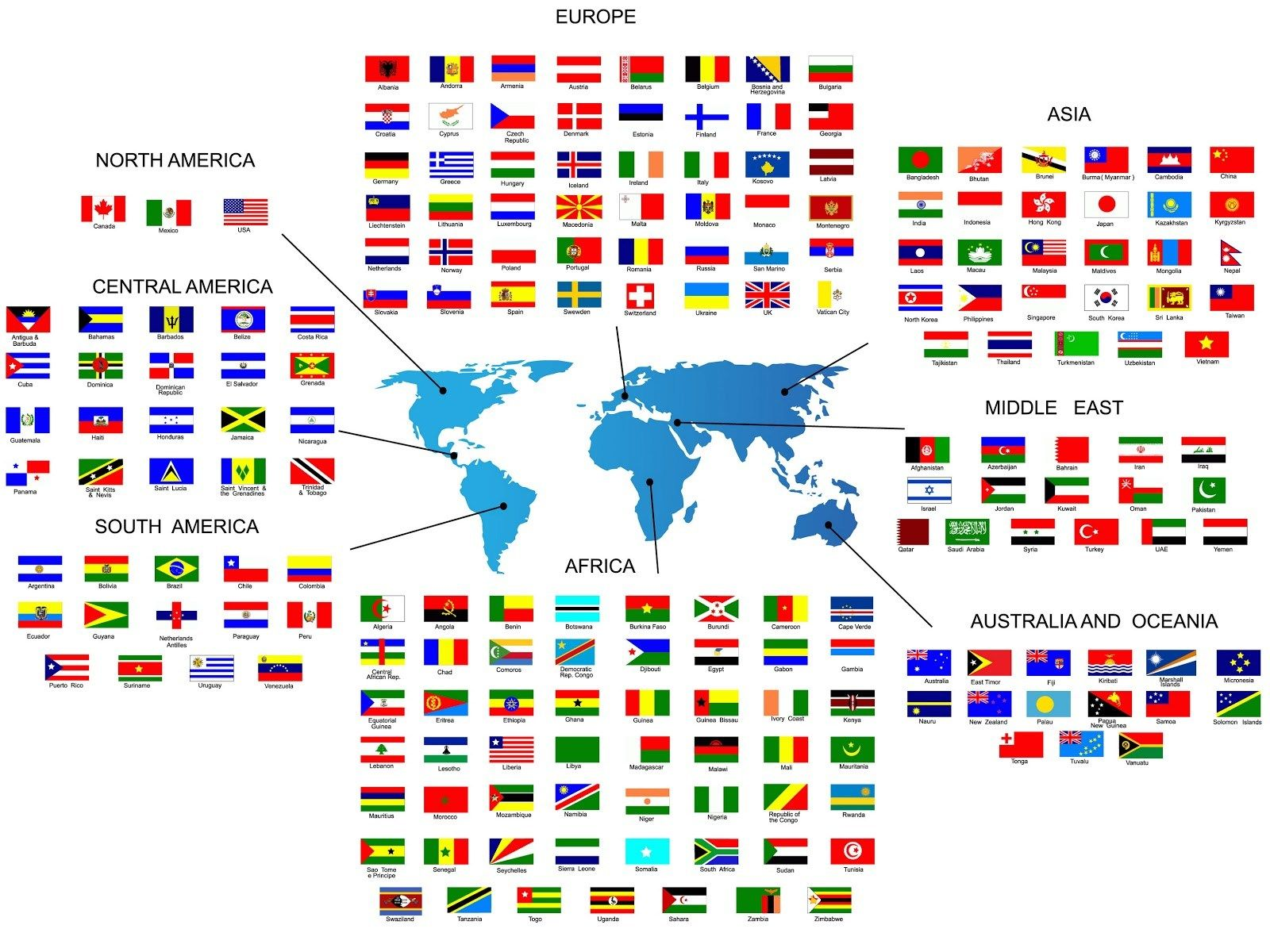 All The Flags Of The World And Their Names Flags And Country Name Flags Of The World World Country Flags All Country Flags
