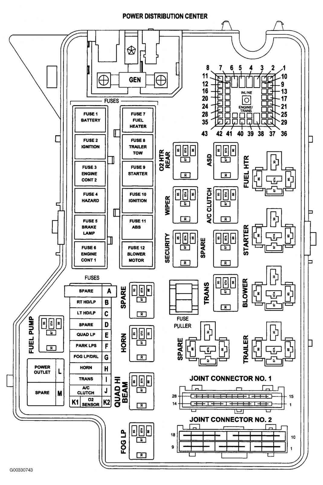 2003 Dodge Ram 1500 Fuse Box Diagram