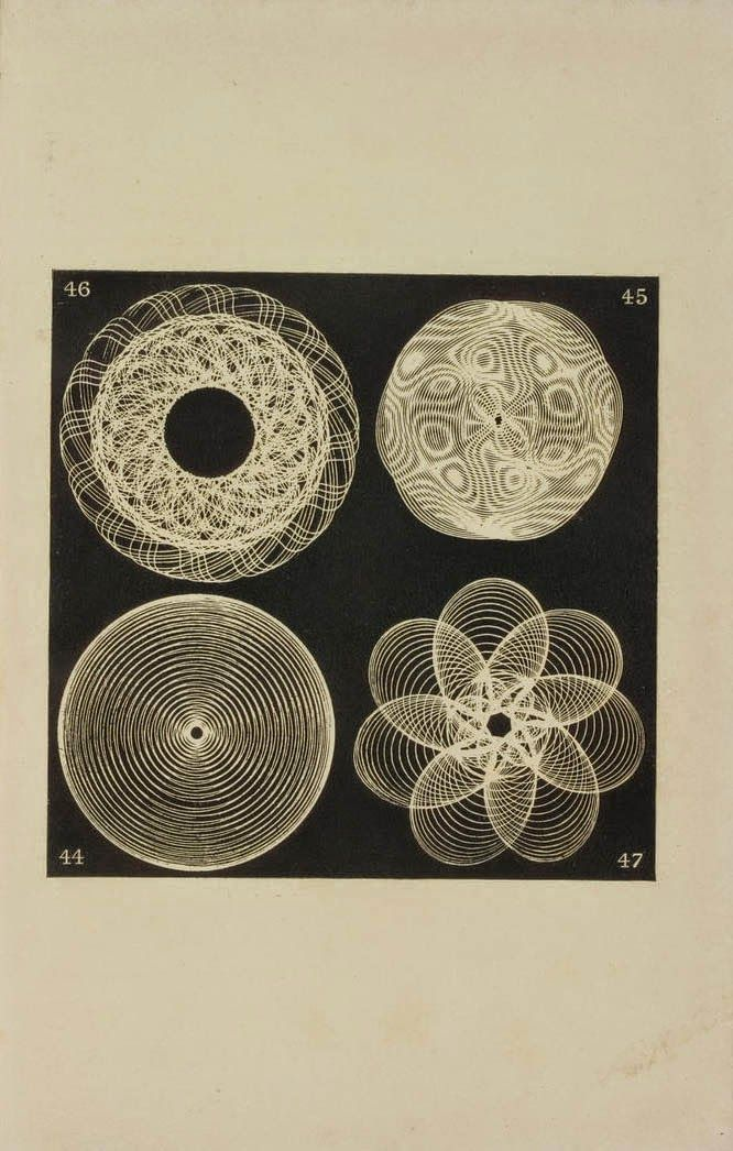Besant, Annie ; Leadbeater, Charles W.Thought-Forms London, 1905  http://tervezografikatortenet.blogspot.hu/2015/03/besant-annie-leadbeater-charles.html
