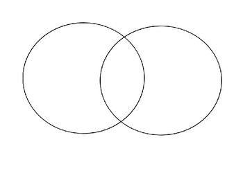 Blank Venn Diagram Template in 2020 | Venn diagram ...