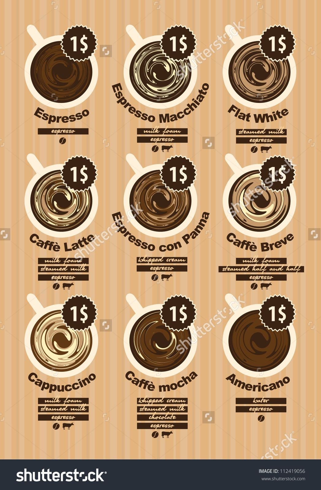 Pin On Barista Tools And Accessories