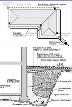 Revit best practices design options for moving walls