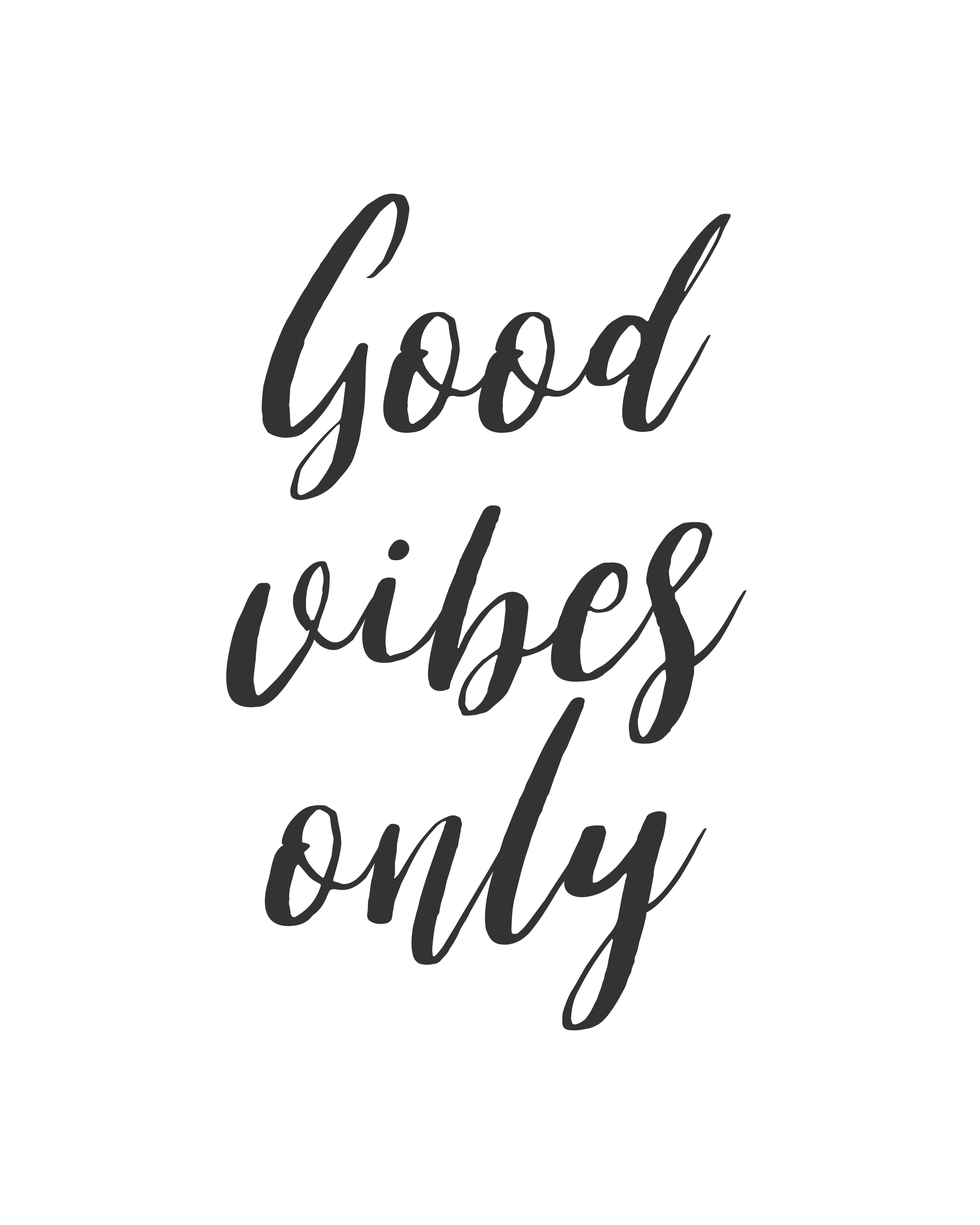 Motivational inspirational quote life poster picture print GOOD VIBES ONLY