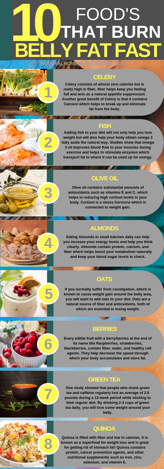 Miscreant Weight Loss Programs Water Recipes #dietstartstomorrow #WeightLossProgramsLowCarb #exercis...