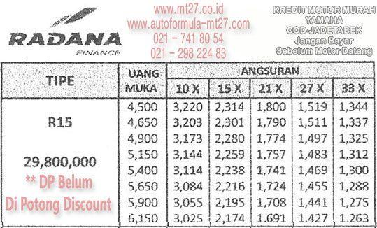 Yamaha R15 Radana Finance