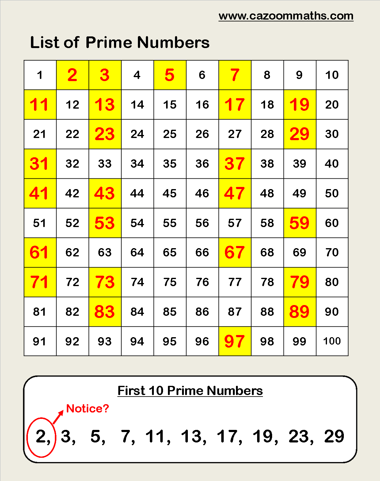 List of prime numbers math pinterest prime numbers maths worksheets list of prime numbers robcynllc Image collections