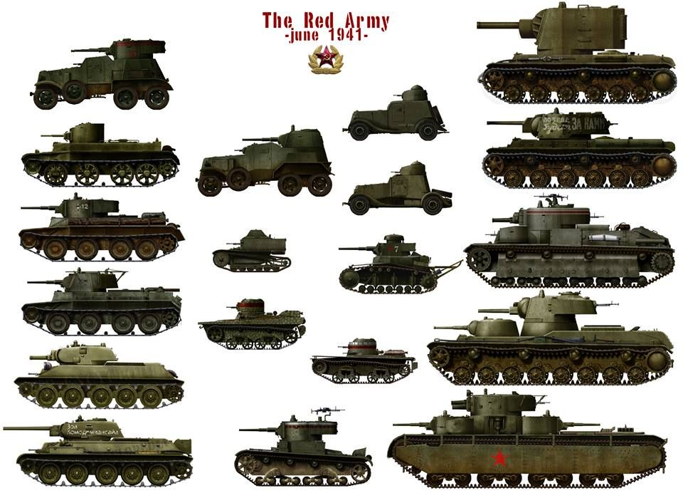 Soviet tanks in June 1941