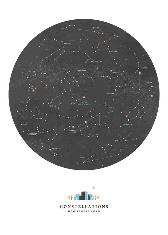 Constellations Map By Noemie Cedille L Affiche Moderne Carte