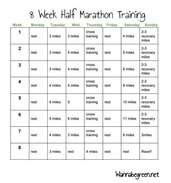seven week half marathon training schedule google search marathon training and prep