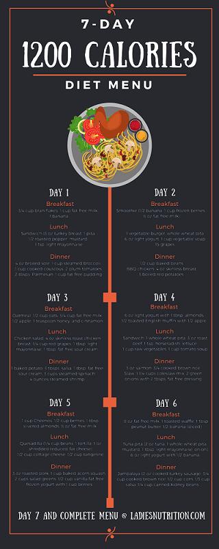 Photo of Dieser einfache Diätplan mit 1200 Kalorien enthält ganztägige Mahlzeiten von breakfas …, #breakf …
