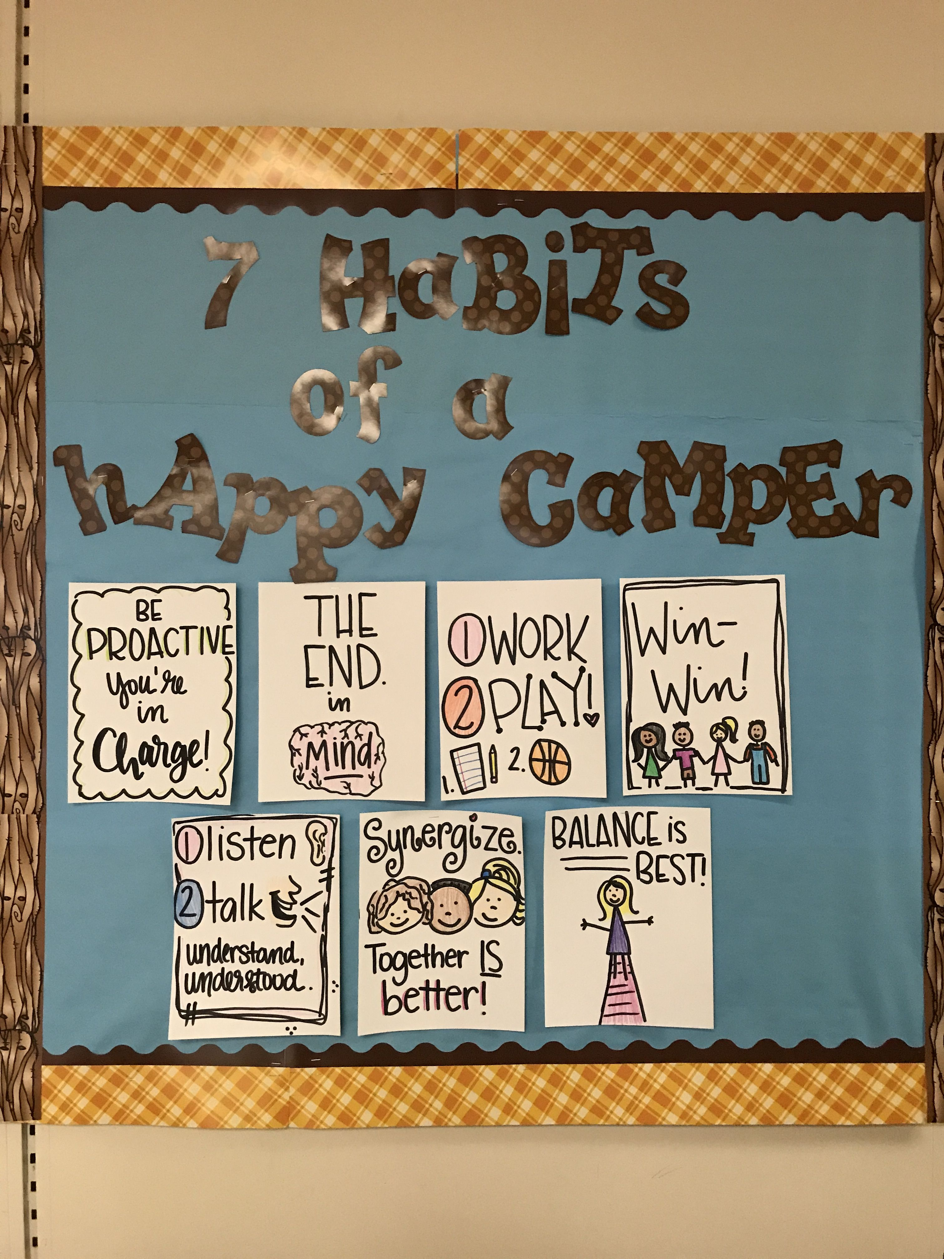 7 Habits Of A Happy Kid Posters For Classroom