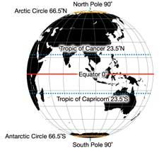 Image showing equator tropic of cancer and tropic of capricon image showing equator tropic of cancer and tropic of capricon gumiabroncs Images