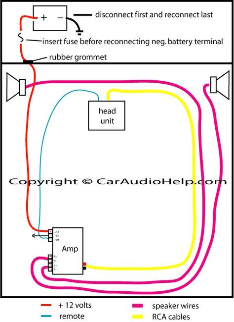 how to install a car amp wiring diagram  car amplifier car