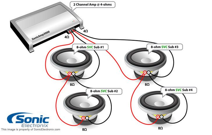 Subwoofer Wiring Diagrams Sonic Electronix 728x465 Jpeg Sound System Car Car Audio Systems Subwoofer Wiring