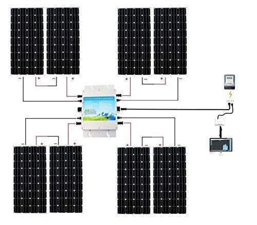 Ecoworthy 1200w Grid Tie Monocrystalline Solar Panel Kit 1200w 24v110v Mppt Function Waterproof Gridtie Mi Solar Panels Solar Panels For Home Best Solar Panels