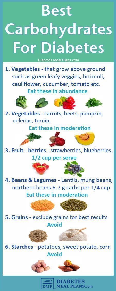 Everything you need to know about how carbs affect blood glucose and insulin.  W... - HEAL - Fitness...