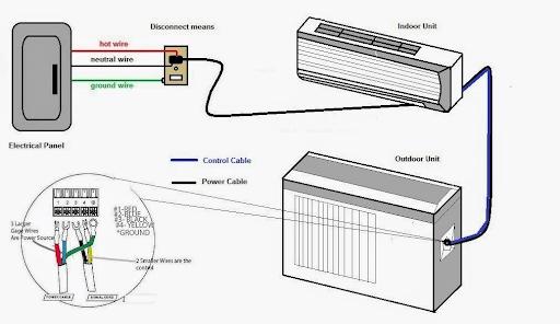 hộp đấu nối máy lạnh Google Tìm kiếm trong 2020