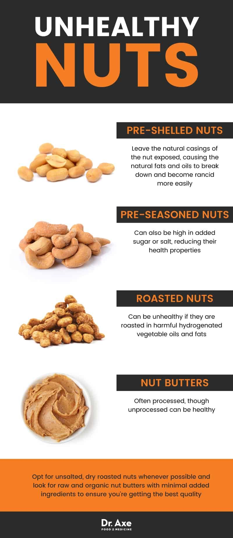 Top 9 Healthiest Nuts Benefits Of Healthy Nuts Healthy Nuts Nut Benefits Peanut Benefits