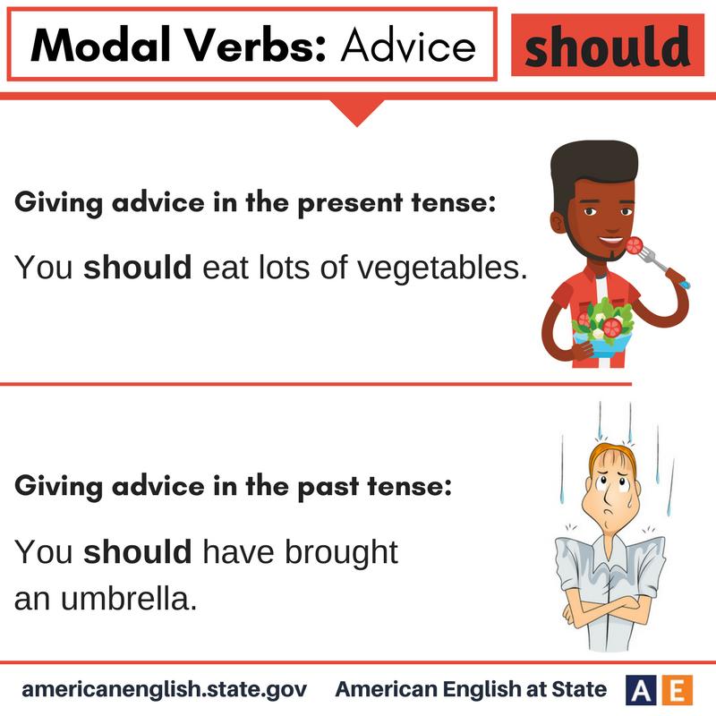 Modal Verbs Advice Should Gramática Inglesa Aprender