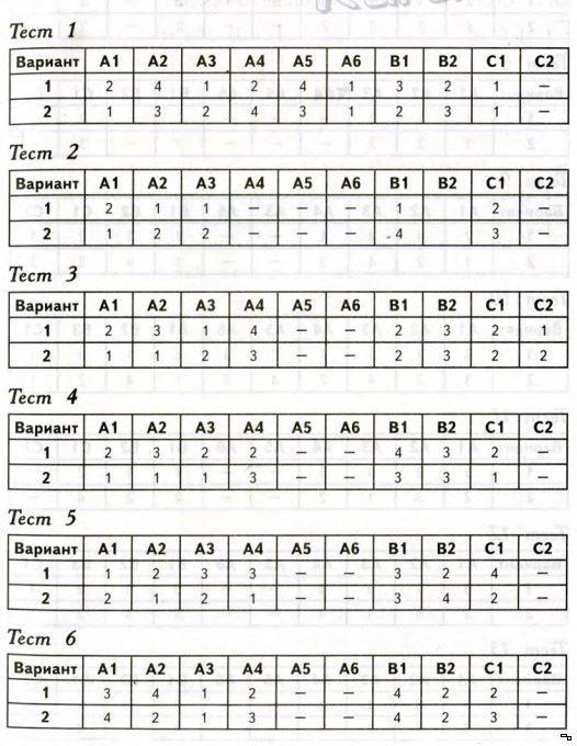 Читать учебник русского языка 7 класс алтынбекова мадиева