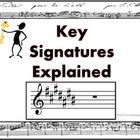 Keys and Key Signatures explained.  PPT and exercises to reinforce understanding.   $