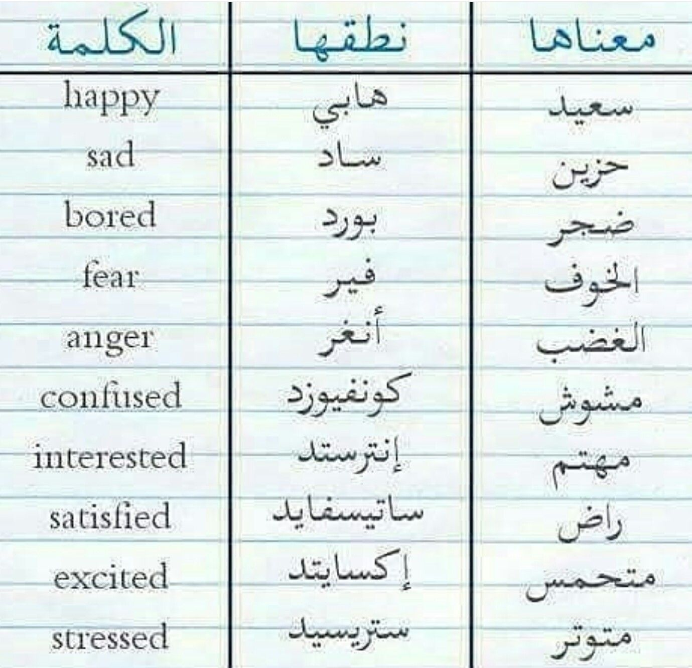 Learning Arabic Msa Fabienne English Phrases English Language Learning Grammar English Grammar Book