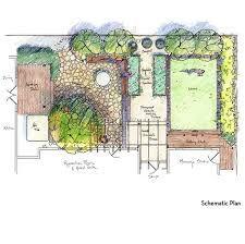 landscape design masterplan - Поиск в Google   Landscape ... on Masterplan Outdoor Living id=12567