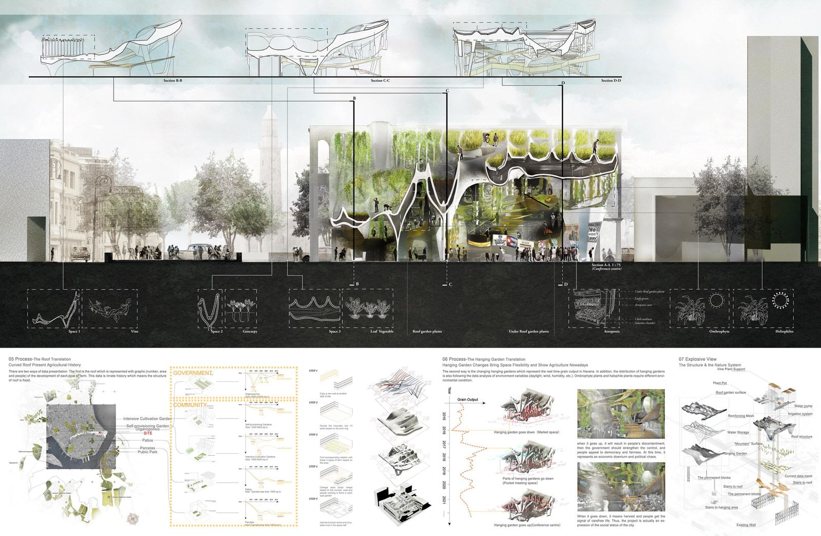 Winning entries for d3 Natural Systems 2015  Third Prize: 'The Guildhall Garden' by Li Jingsi, Yang Fuyuan | CHINA