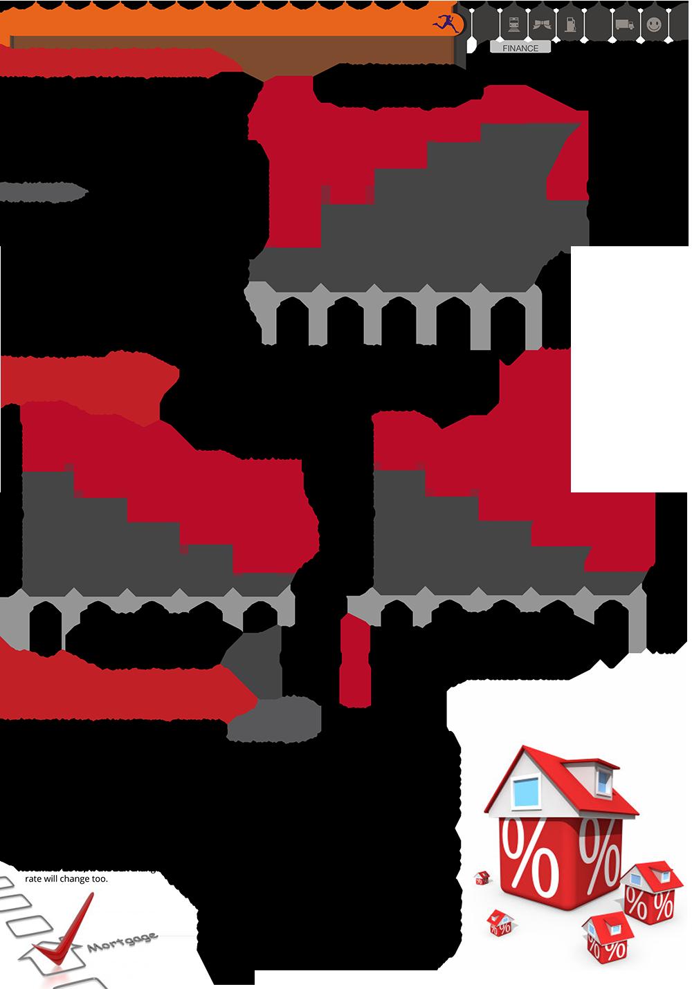 Loan Interest Rates Flat Rates Vs Fixed Rates Vs Variable Rates Loan Interest Rates Interest Rates Flat Rate