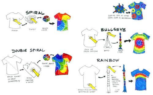 How To Get Tie Dye Patterns Tumblr Tie Dye Diy Diy Tie Dye Designs Tie Dye Designs