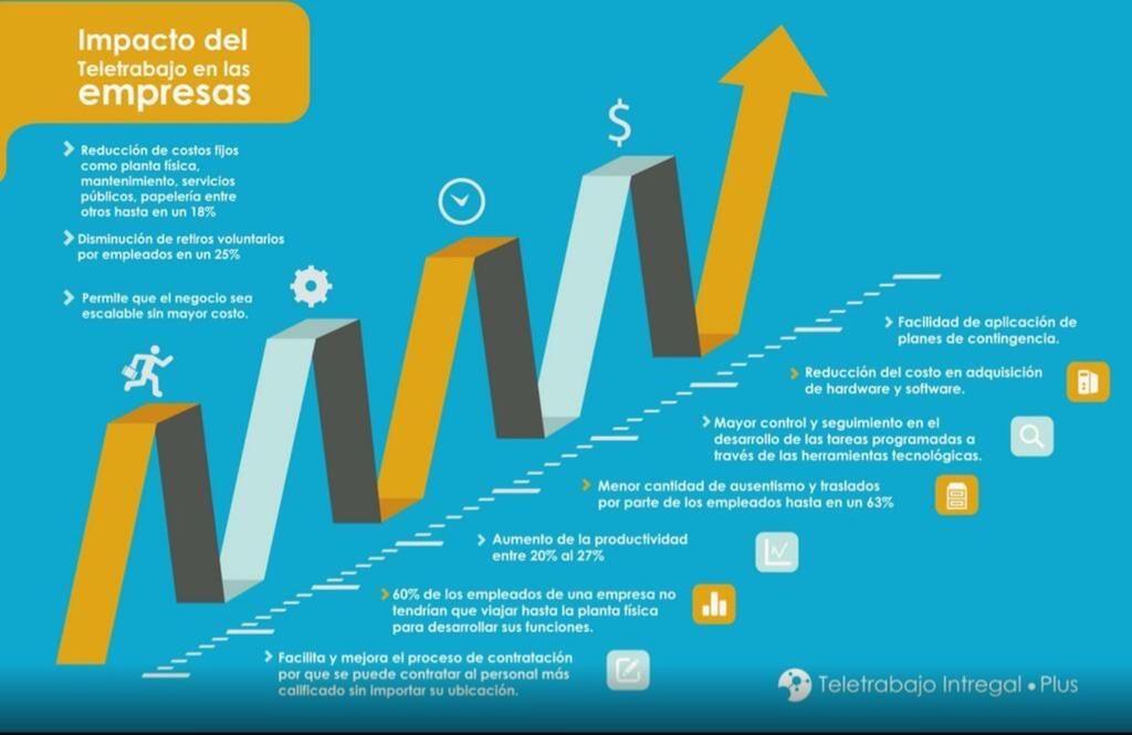 Tweets With Replies By María Salgueiro Salgueiro79 Twitter Social Media Belgaum Infographic