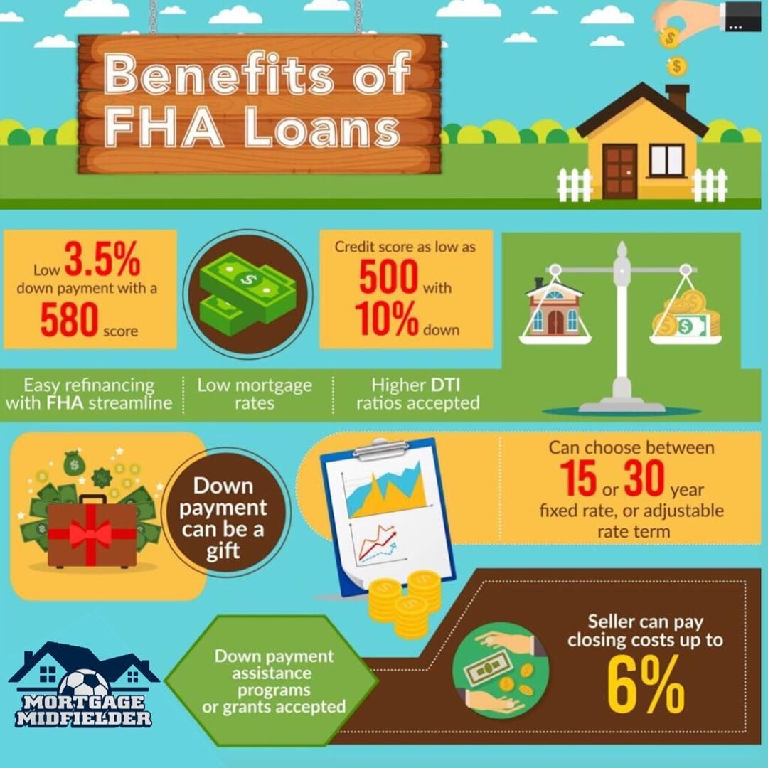 It S Always About You The Most Popular Types Of Mortgage Loans