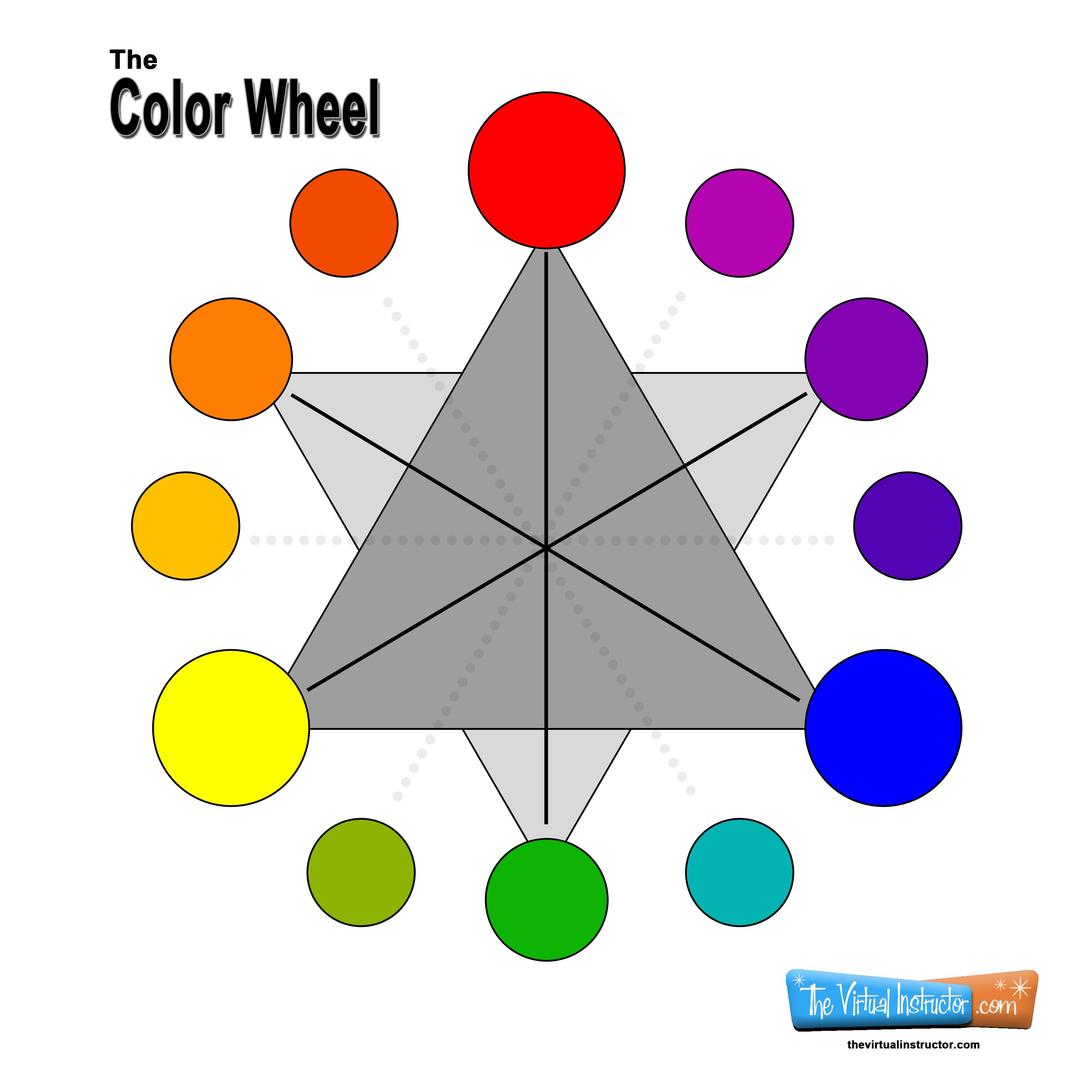 Color Wheel Chart For Complementary Colors With Images