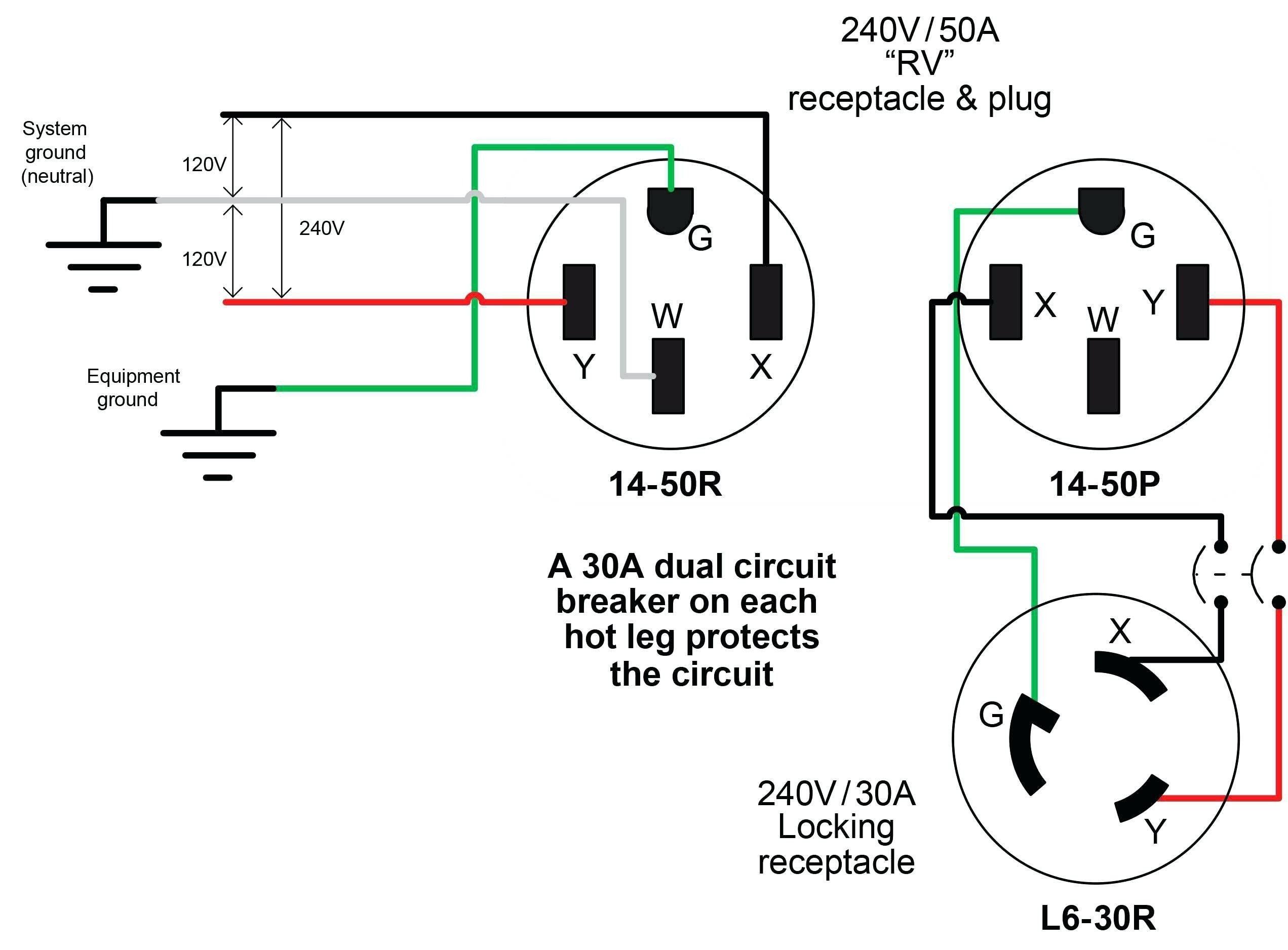 Generator Rv Ac Plug Nema L14 Wiring Diagram