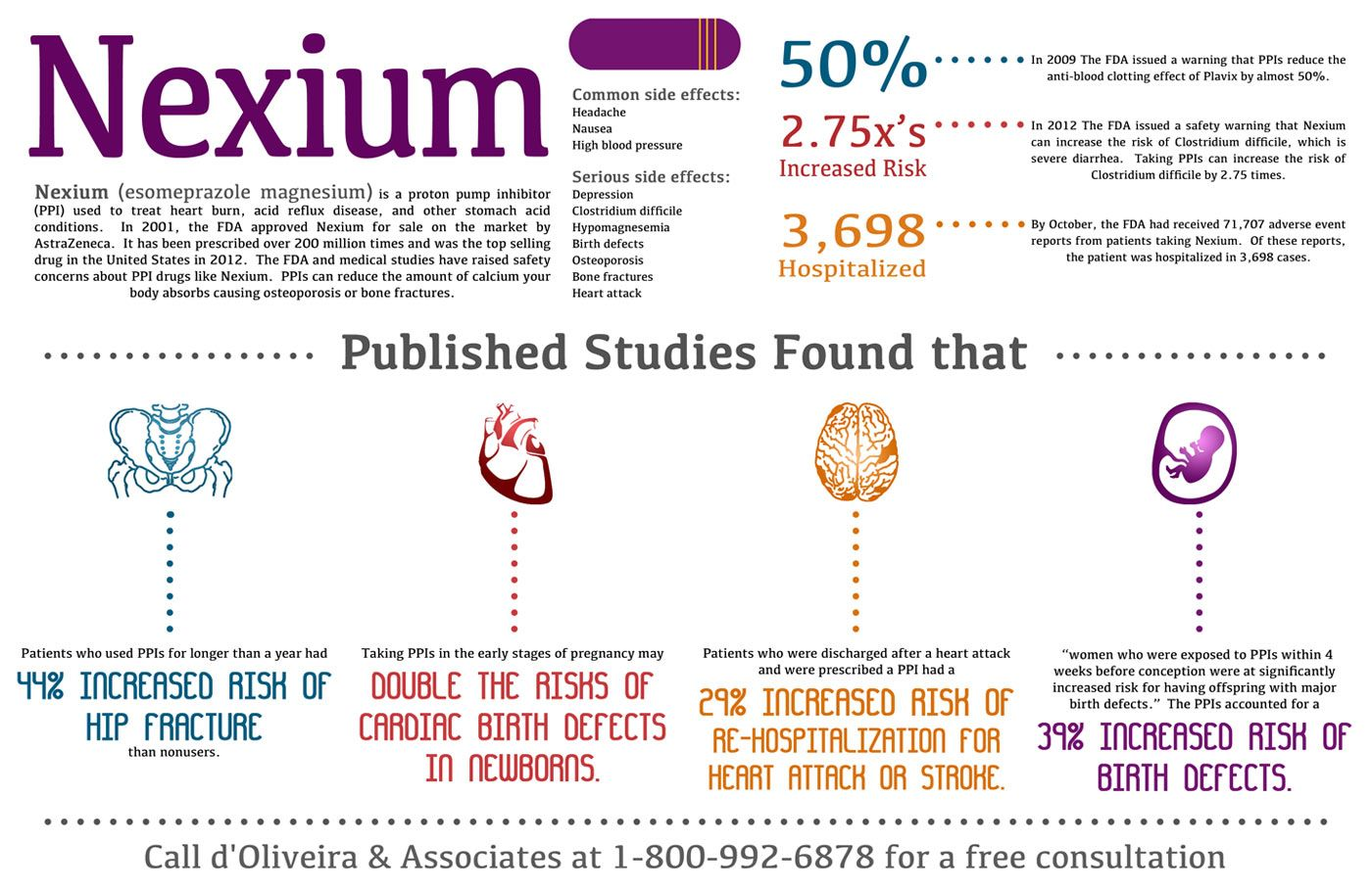 Why does nexium cause hip fractures
