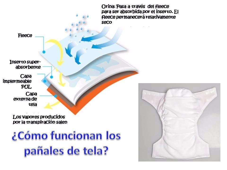 Resultado de imagen para pañal ecologico patron | Panales ecologico ...