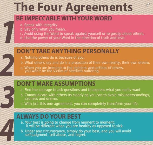 fouragreementsJPG (589×561) the 4 agreements Pinterest