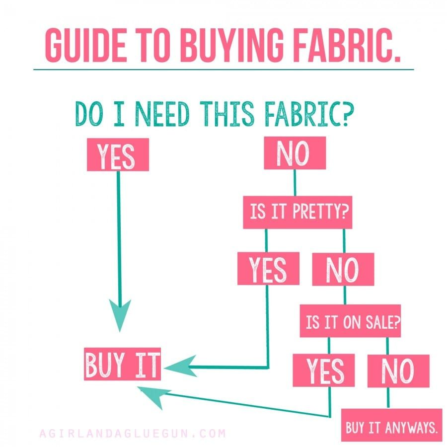 The Funniest Craft Memes Organize Fabric Buy Fabric Fabric