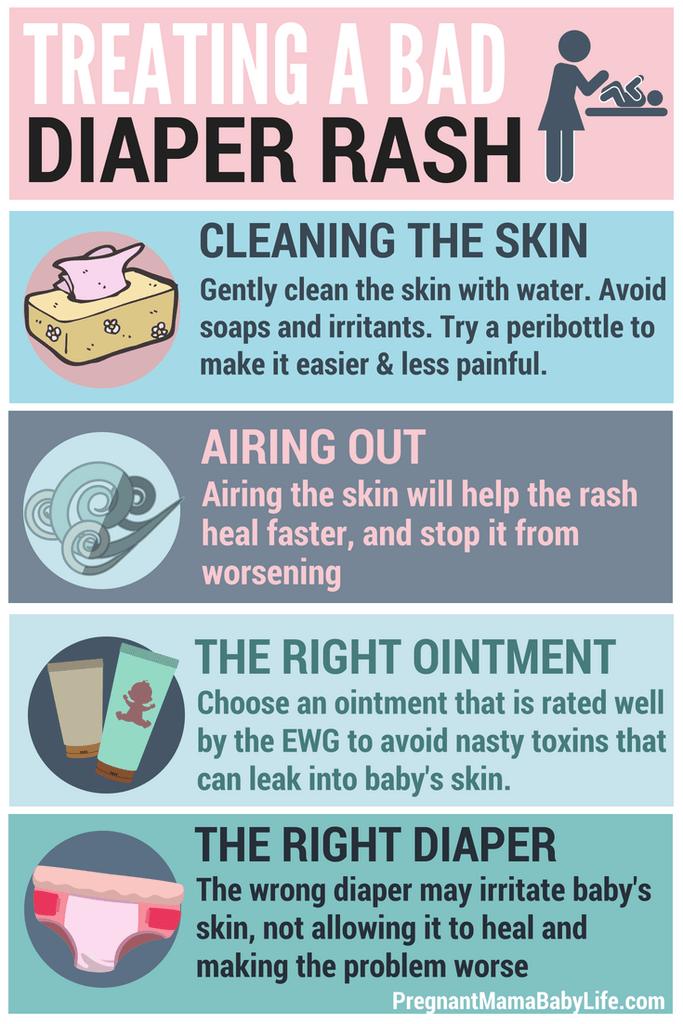 Treat A Bad Diaper Rash Quickly And Naturally Bad Diaper Rash
