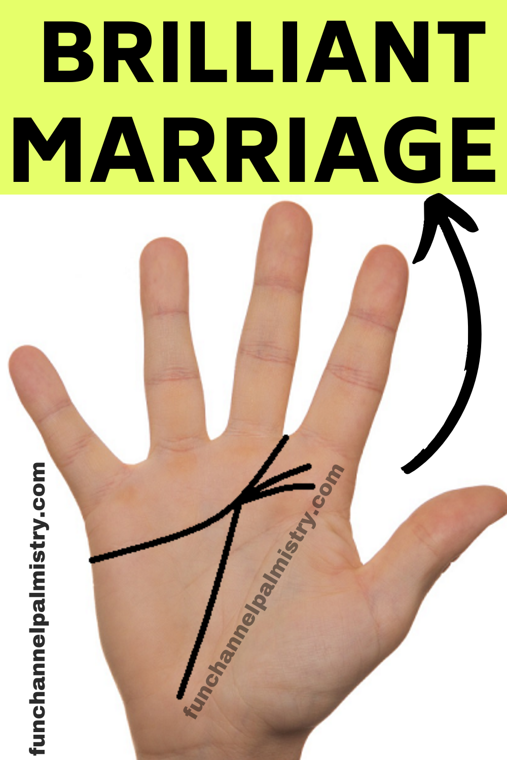 Brilliant Signs Of Love Marriage On Your Hands?-Palmistry