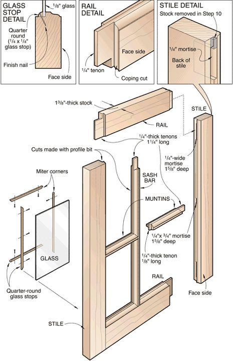DIY Window Sash Set | Wood | Pinterest | Window, Construction and ...