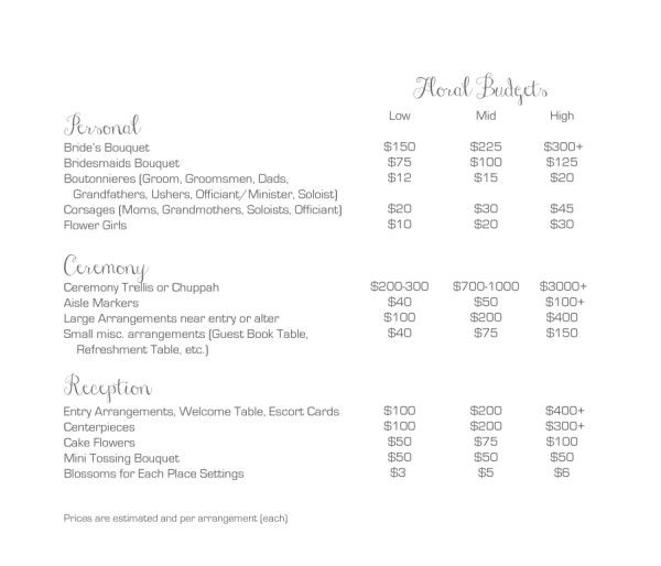 Wedding Flowers By Price: How Much Do Wedding Flowers Cost? It Just Depends On The
