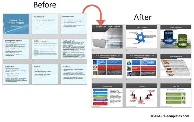 before and after project proposal slides makeover from all ppt