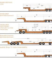 Image Result For Dimensions For Gooseneck Trailers For Tiny House Tiny House Trailer House On Wheels Tiny House