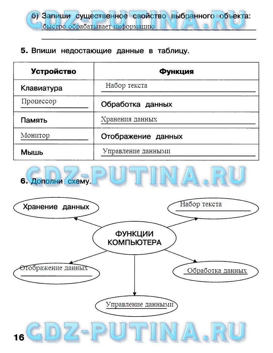Решебник по геометрии 7 класс ю.п.дудницын бесплатно и не качая