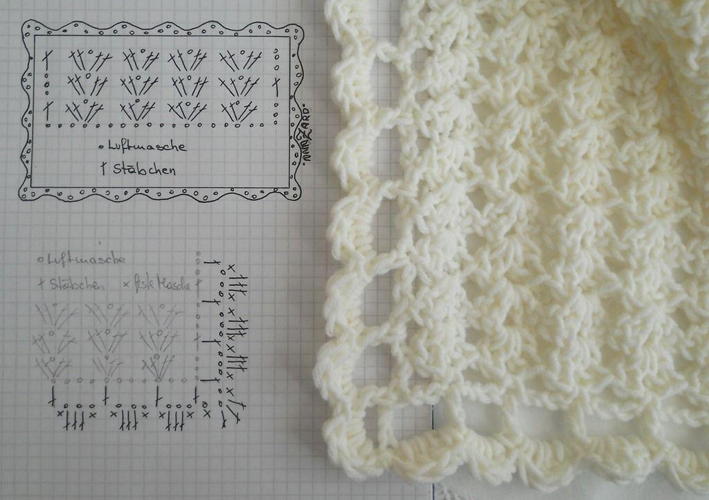 Blanket crochet, Decke häckeln | Häkelzeugs | Pinterest | Häckeln ...