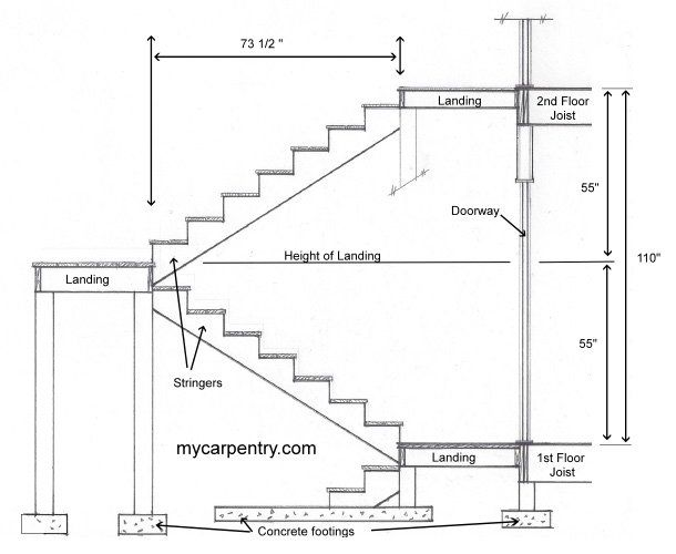 Basement Stair Landing Decorating: Stair Landing Detail