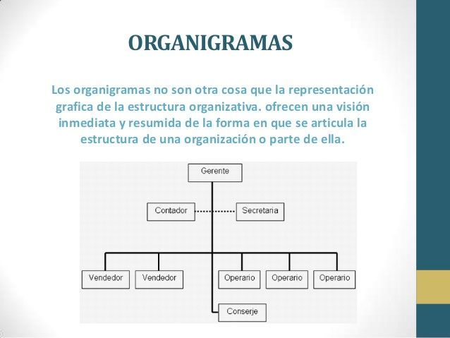 La Estructura Organizativa No Son Mas Que Organigramas Es