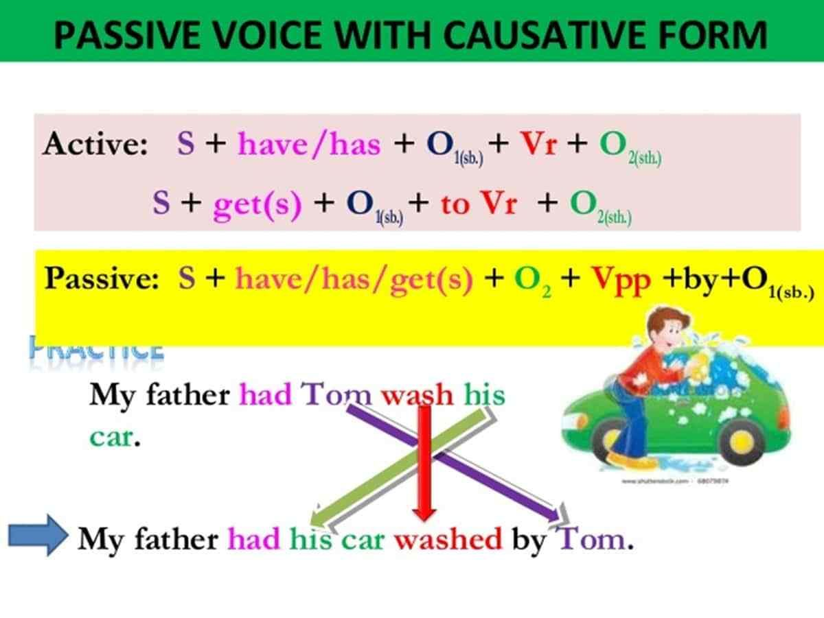 Causative Verbs In English Let Make Have Amp Get