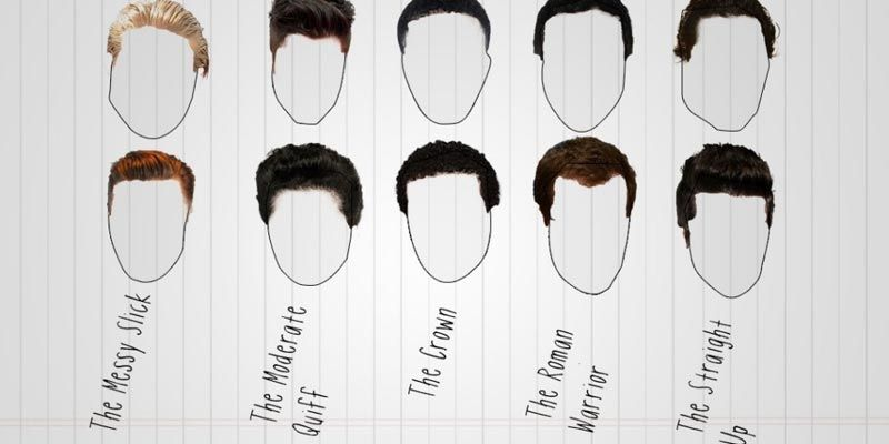 Men\'s Hairstyles Names Listed Help To Coordinate Better With A ...